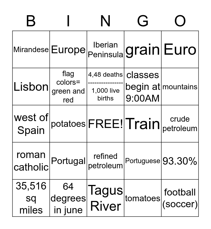 Portugal Bingo Card
