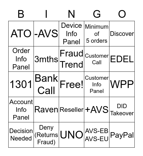 FRAUD  Bingo Card