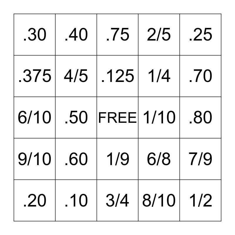 Fractions & Decimals Bingo Card