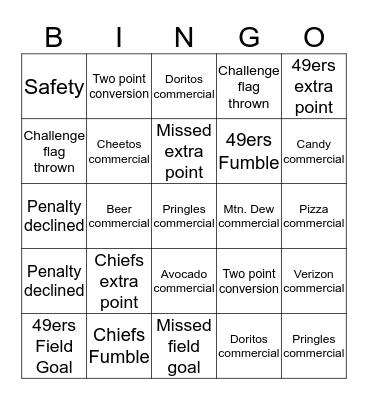 Superbowl 2020 Bingo Card
