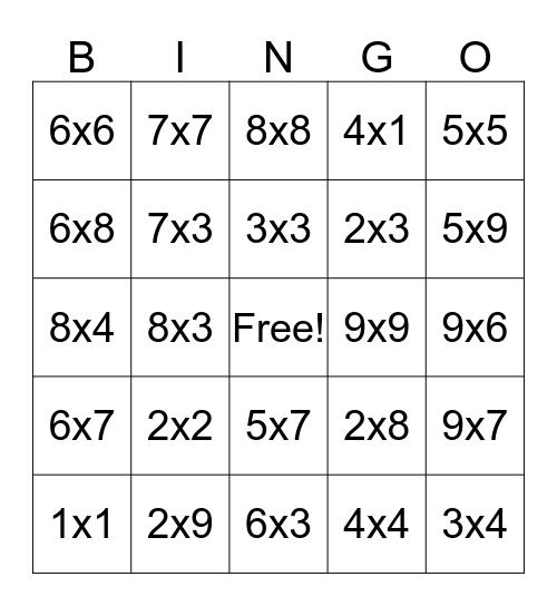 Multiplication BINGO 1-9 Bingo Card