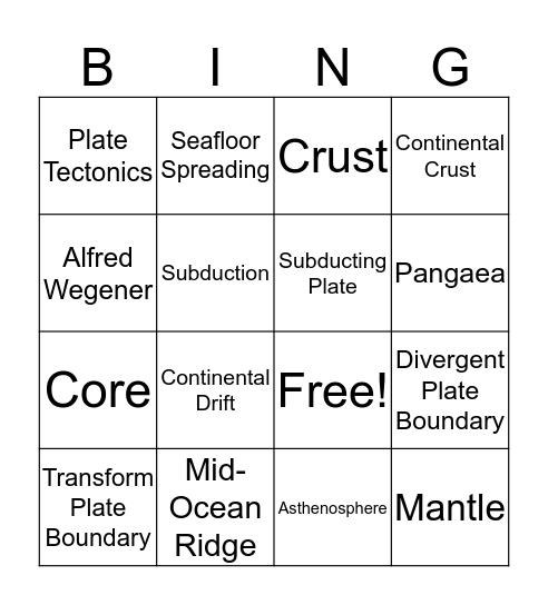Plate Tectonics Bingo Card
