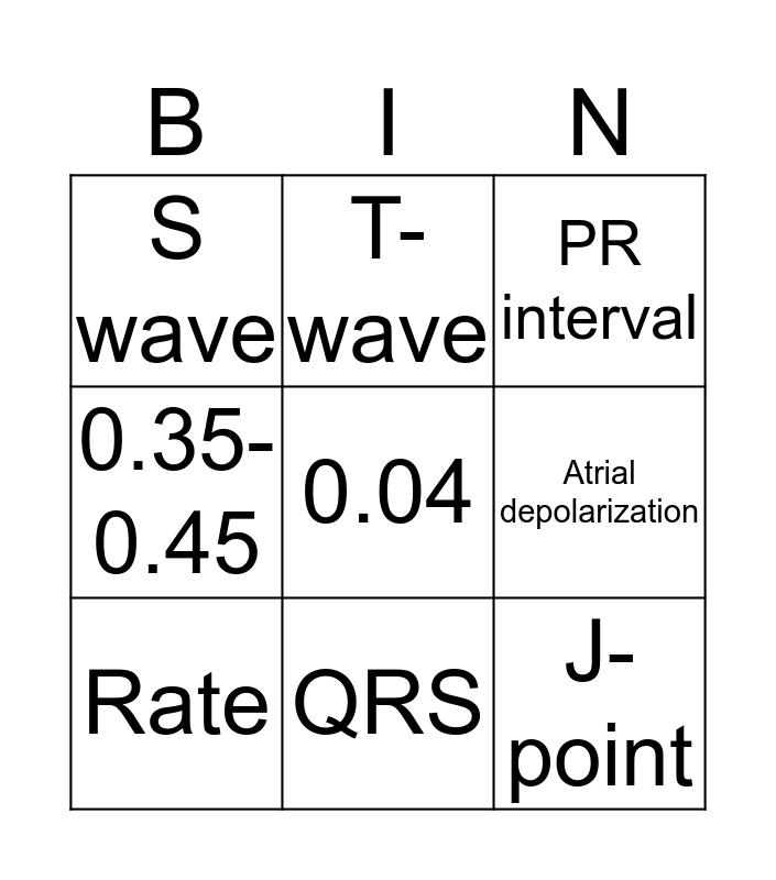 EKG COMPONENTS  Bingo Card