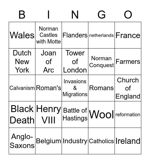 Invasions & Migrations Bingo Card