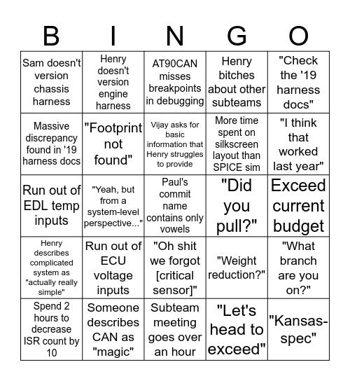 Mil-Spec Bingo Card