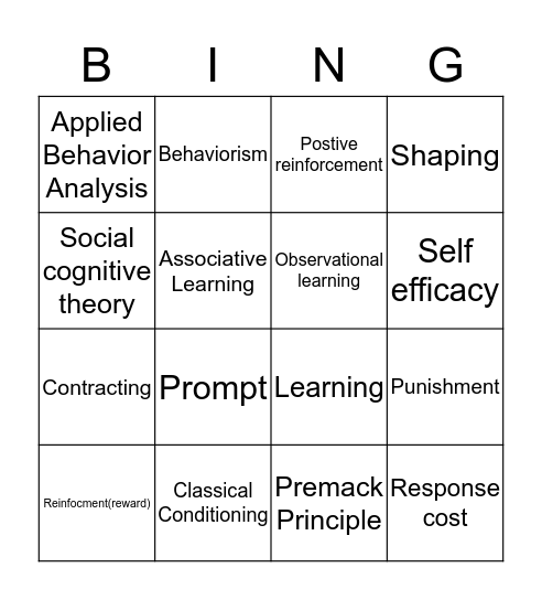 Chapter Terms Bingo Card