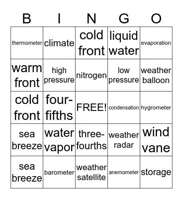 Weather, Chapter 6 Bingo Card