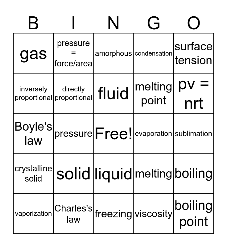 sCiEnCe BiNgO Card