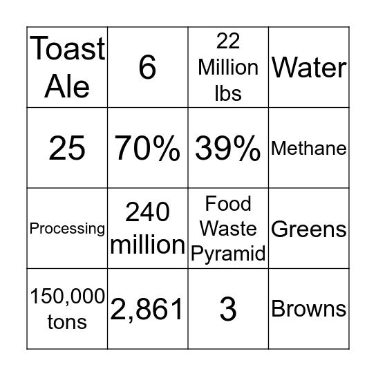 Food Waste Bingo Card