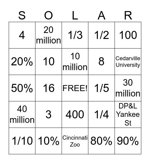 #PutSolarOnIt   #OFAction Bingo Card
