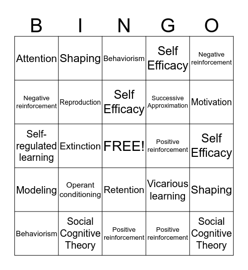 Theories of Learning  Bingo Card