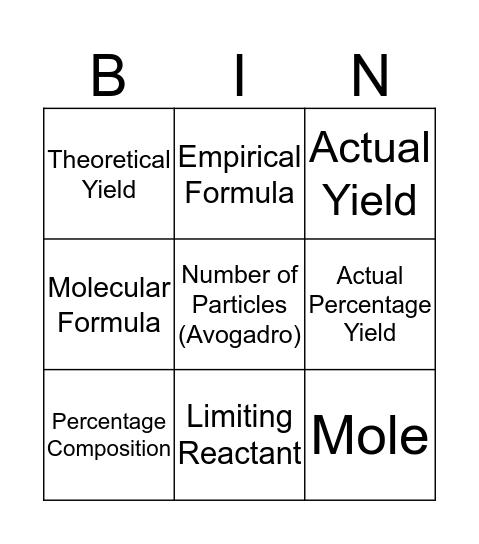 Stoichiometry Vocabulary Bingo Card