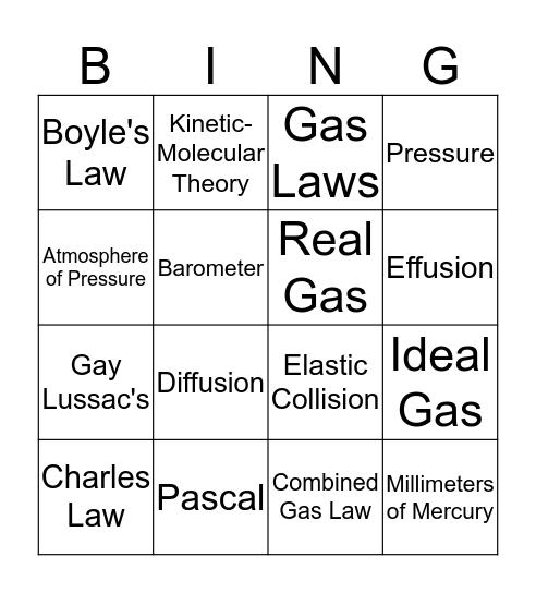 Gas Laws Bingo Card