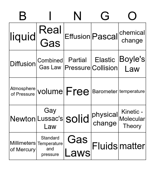 Gas Laws Bingo Card