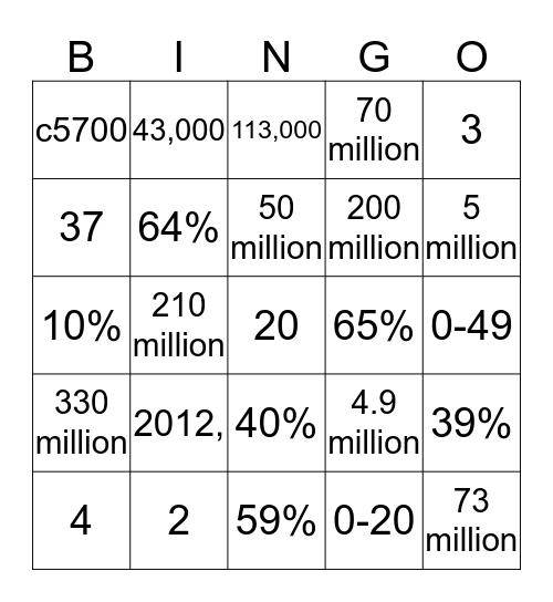 Wider Leadership Group Event Bingo Card