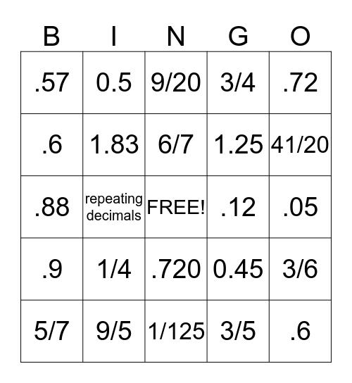 Fraction and Decimal Bingo Card