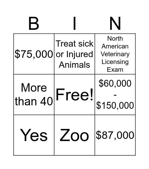 Veterinarian Bingo Card