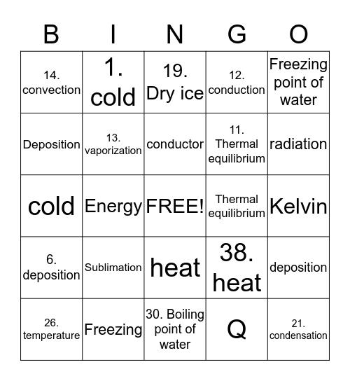 Thermodynamics Bingo Card