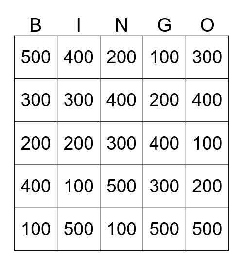 Exponential Functions Bingo Card