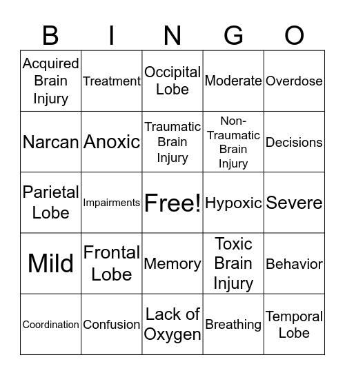 Brain Injury Bingo! Bingo Card