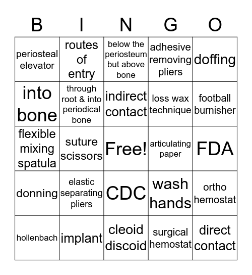 Infection Control & Dental Materials Bingo Card