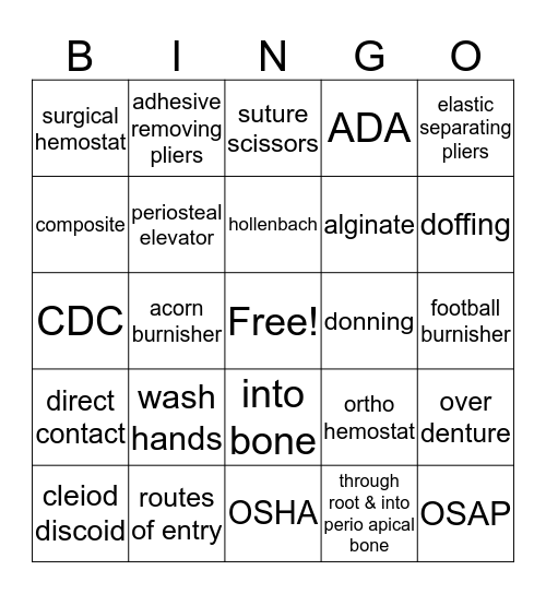 Dental Materials & Infection control  Bingo Card
