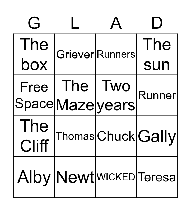The Maze Runner Bingo Card