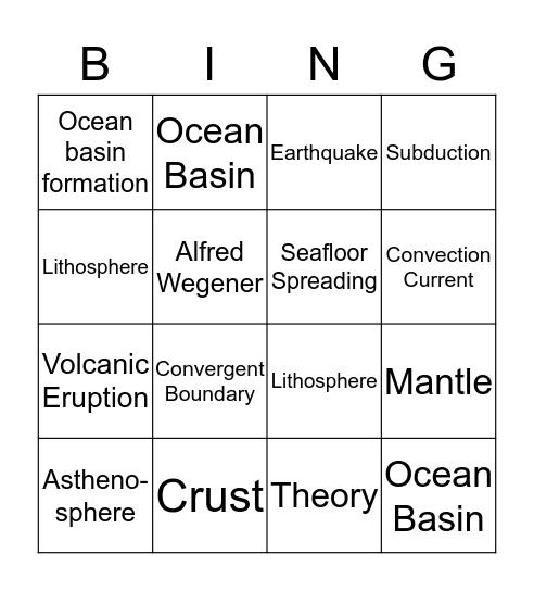 Plate Tectonics BINGO! Bingo Card