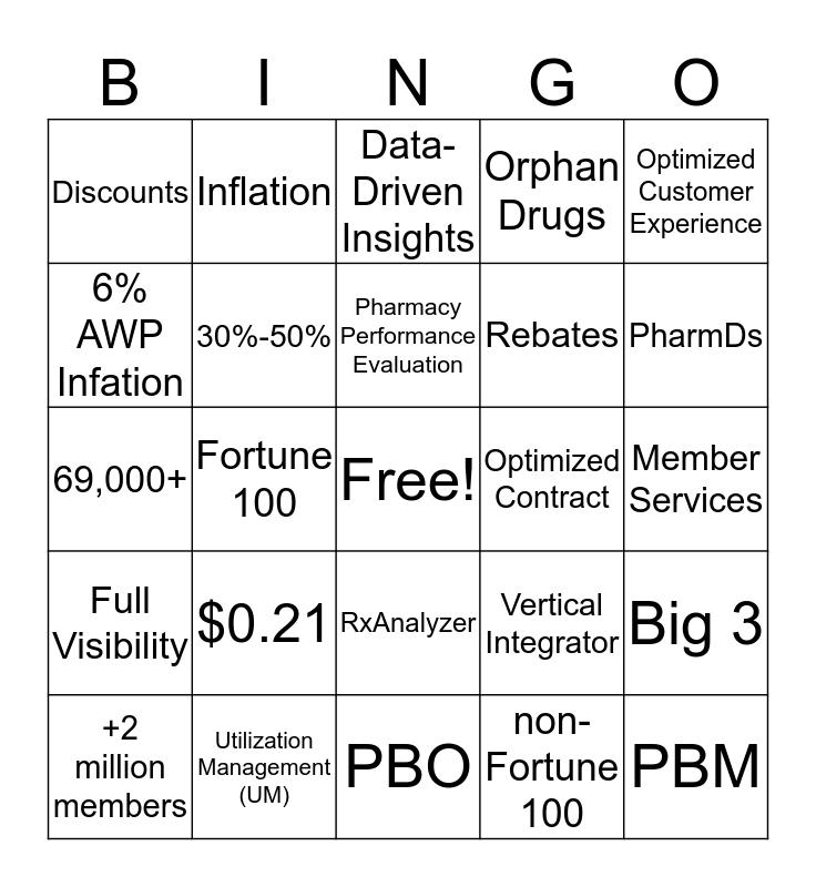 RxBenefits Bingo Card