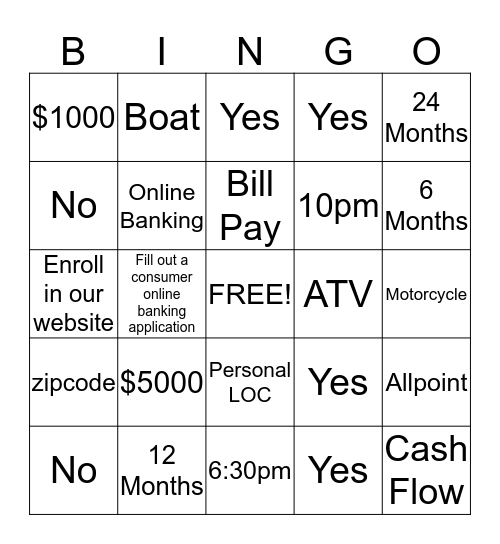Consumer Online Banking Bingo Card