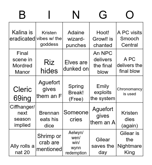 Fantasy High: Sophomore Year Finale Bingo Card