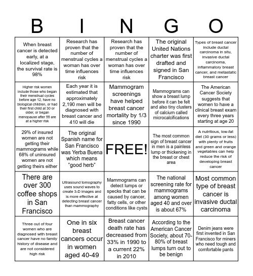 Mammogram/Breast Cancer Facts Bingo Card