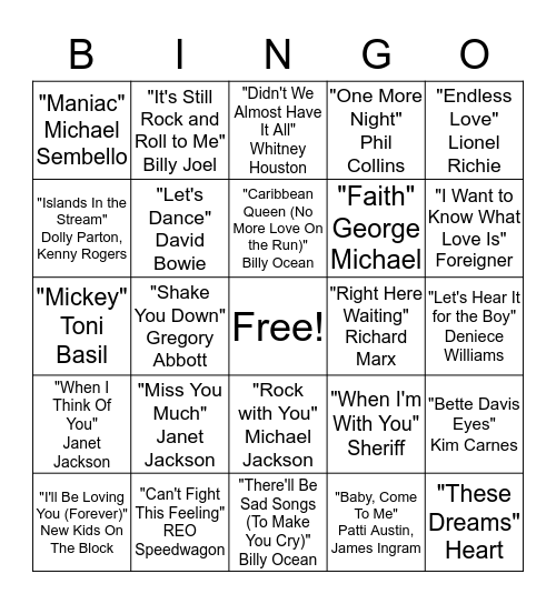 Top Songs of the 1980s Bingo Card