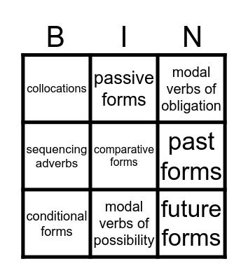 Language Across the Curriculum Bingo Card
