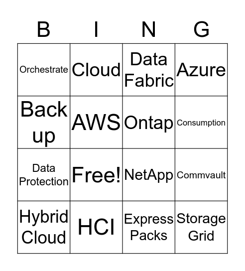 NetApp & Commvault Bingo Card