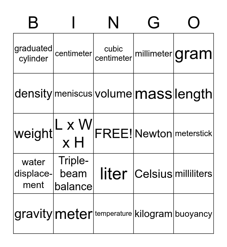 Metric Bingo Card
