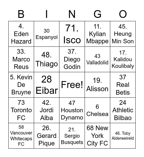 SOCCER PLAYERS Bingo Card