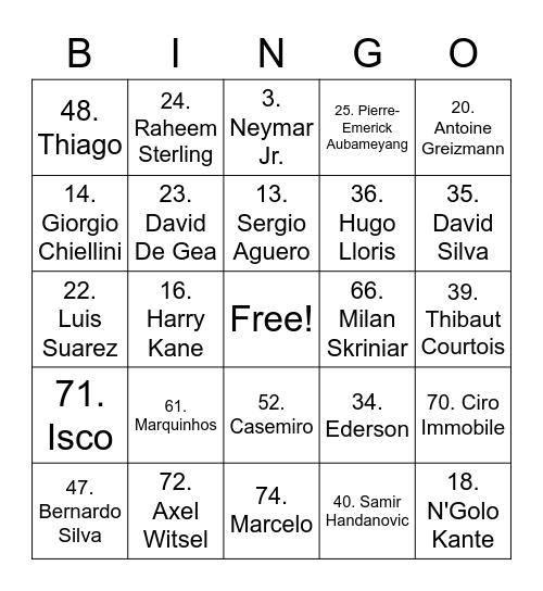 SOCCER PLAYERS Bingo Card
