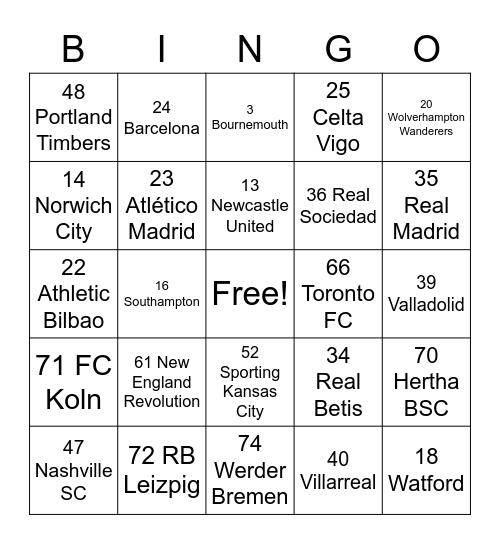 SOCCER CLUBS Bingo Card