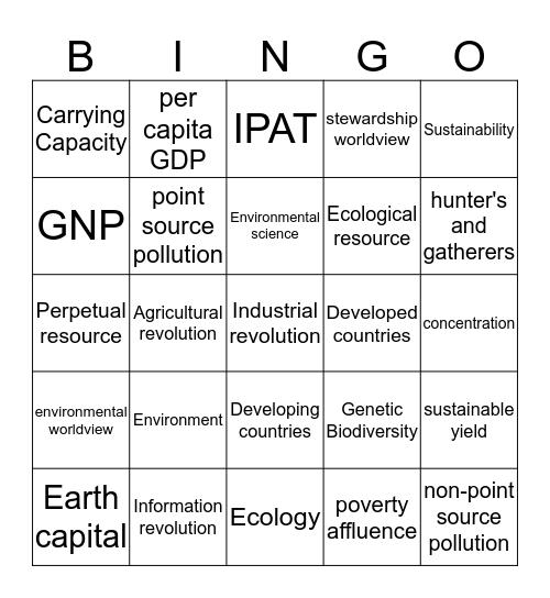 Sustainability Bingo Card