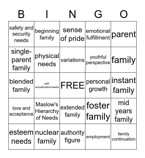 Parenting/Child Development-Objective 1.01  Bingo Card