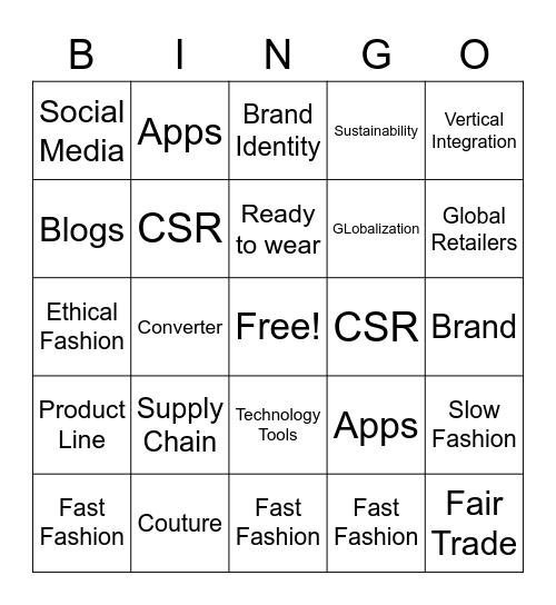 IFB - Chapter 1 - The Business of Fashion Bingo Card