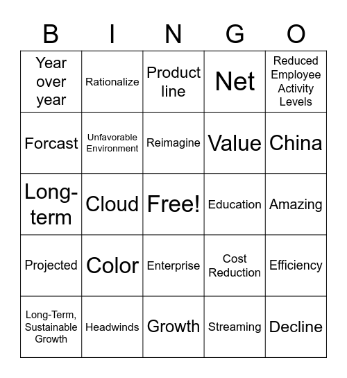 Apple Earnings Call Bingo Card