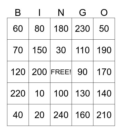 Rounding to the Nearest 10! Bingo Card