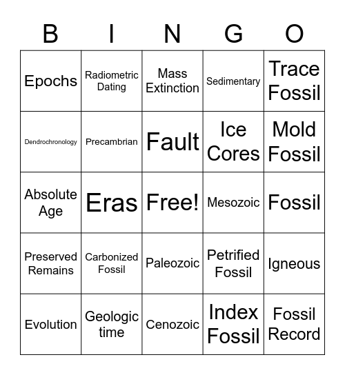 Evolution of Landforms Bingo Card