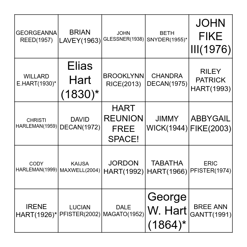 Bingo Hart family,spouses & adopted family(*means deceased)  Bingo Card