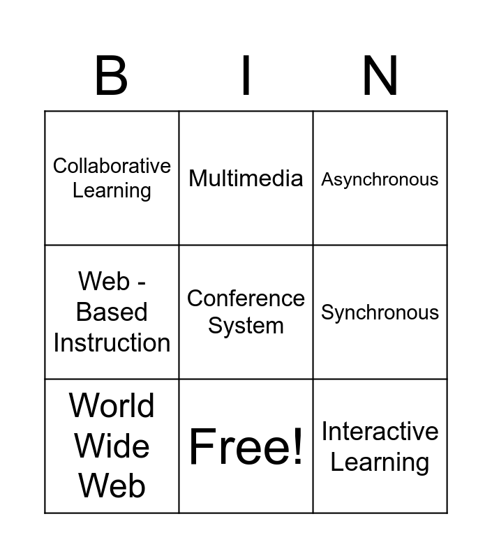 E - Learning Bingo Card
