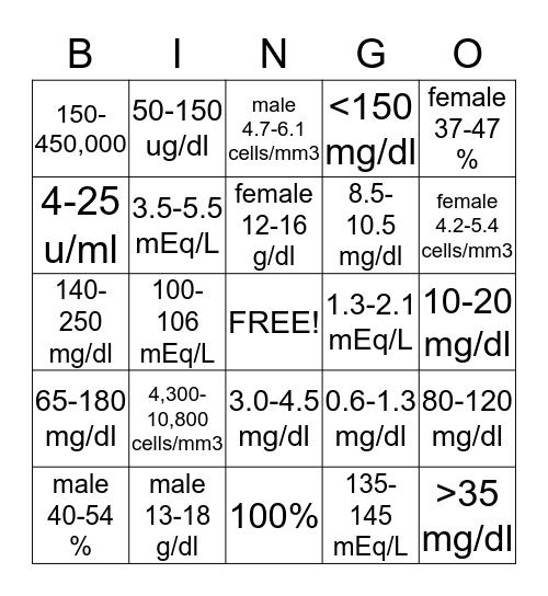 Lab Values Bingo Card
