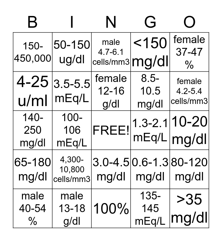Lab Values Bingo Card