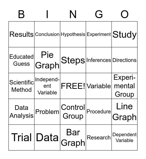 Scientific Method Review Bingo Card